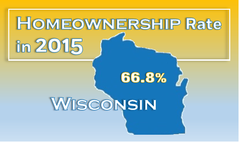 WI Homeownership Rate 2015